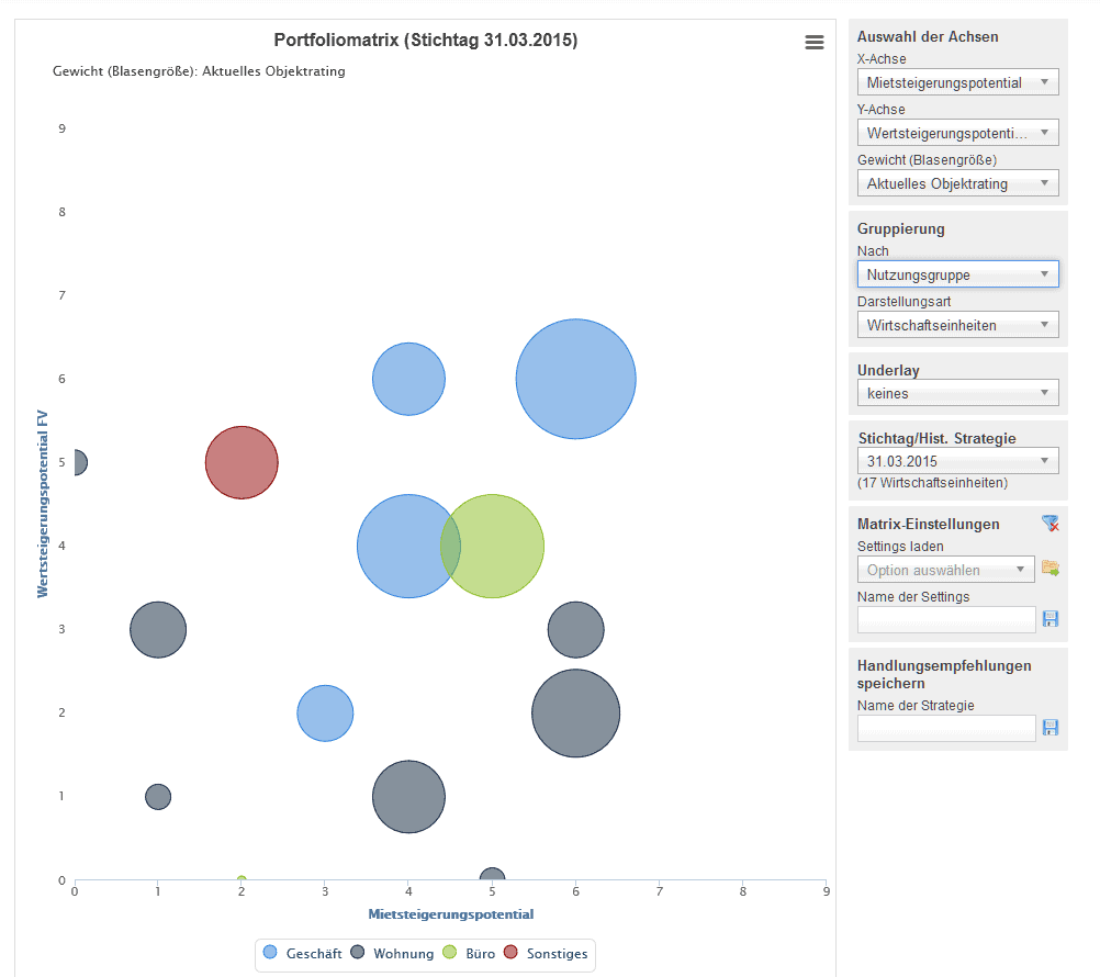 Screenshot Matrixanalyse