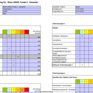 ICRS Scoring & Rating